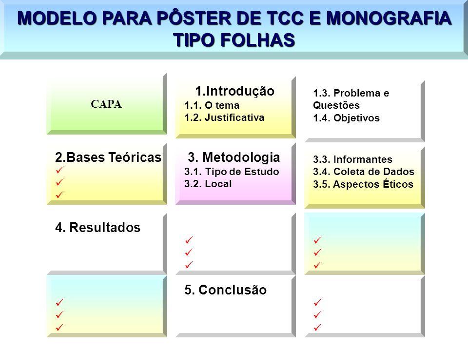 MODELO PARA PÔSTER DE TCC E MONOGRAFIA TIPO FOLHAS CAPA 2.Bases Teóricas 1.Introdução 1.1.