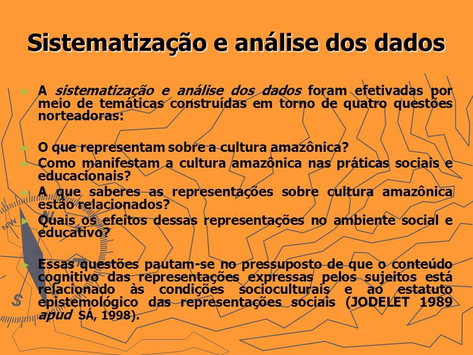 Sistematização e análise dos dados A sistematização e análise dos dados foram efetivadas por meio de temáticas construídas em torno de quatro questões norteadoras: O que representam sobre a cultura amazônica.