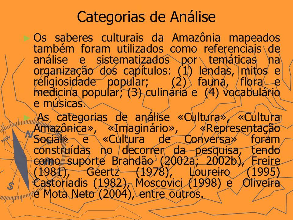 Categorias de Análise Os saberes culturais da Amazônia mapeados também foram utilizados como referenciais de análise e sistematizados por temáticas na organização dos capítulos: (1) lendas, mitos e religiosidade popular; (2) fauna, flora e medicina popular; (3) culinária e (4) vocabulário e músicas.