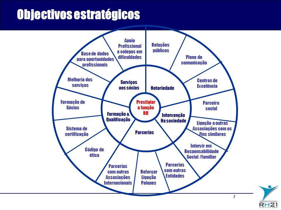 8 AS NOSSAS 10 PRINCIPAIS CAUSAS SERÃO: Certificação dos profissionais de Recursos Humanos.