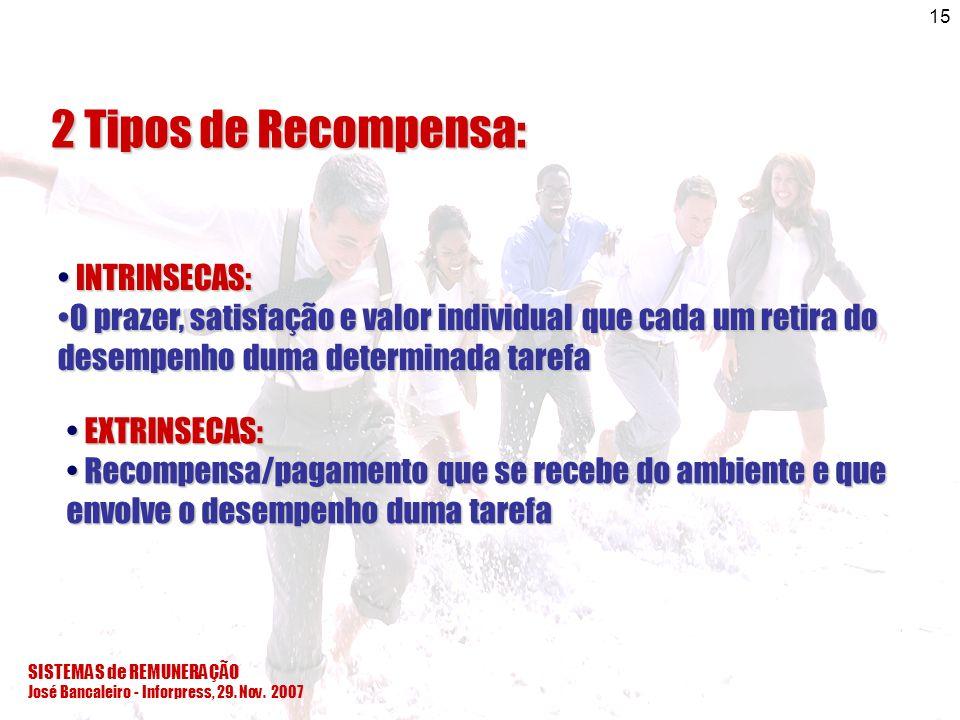 SISTEMAS de REMUNERAÇÃO José Bancaleiro - Inforpress, 29. Nov. 2007 15 2 Tipos de Recompensa: INTRINSECAS: INTRINSECAS: O prazer, satisfação e valor i