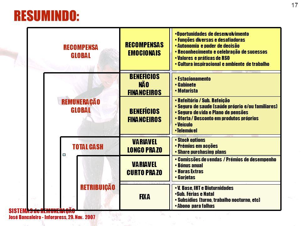 SISTEMAS de REMUNERAÇÃO José Bancaleiro - Inforpress, 29. Nov. 2007 17 FIXA V. Base, IHT e Diuturnidades Sub. Férias e Natal Subsídios (turno, trabalh