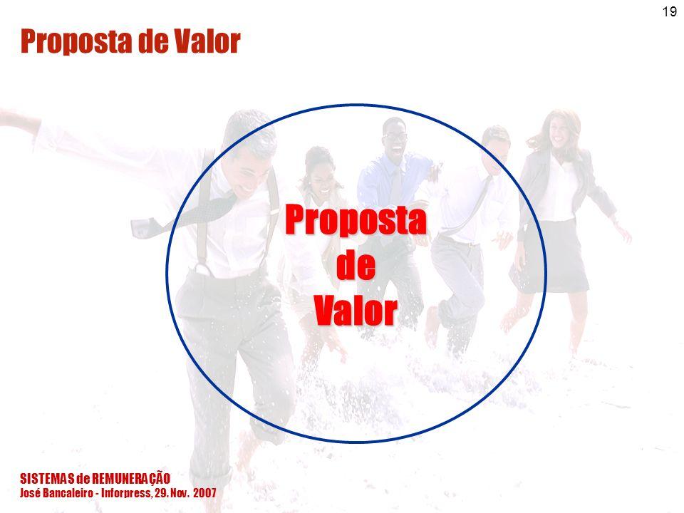 SISTEMAS de REMUNERAÇÃO José Bancaleiro - Inforpress, 29. Nov. 2007 19PropostadeValor Proposta de Valor
