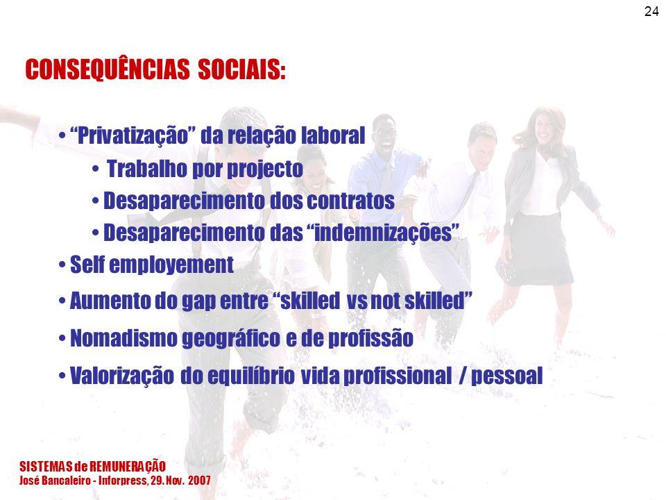 SISTEMAS de REMUNERAÇÃO José Bancaleiro - Inforpress, 29. Nov. 2007 24 CONSEQUÊNCIAS SOCIAIS: Privatização da relação laboral Trabalho por projecto De