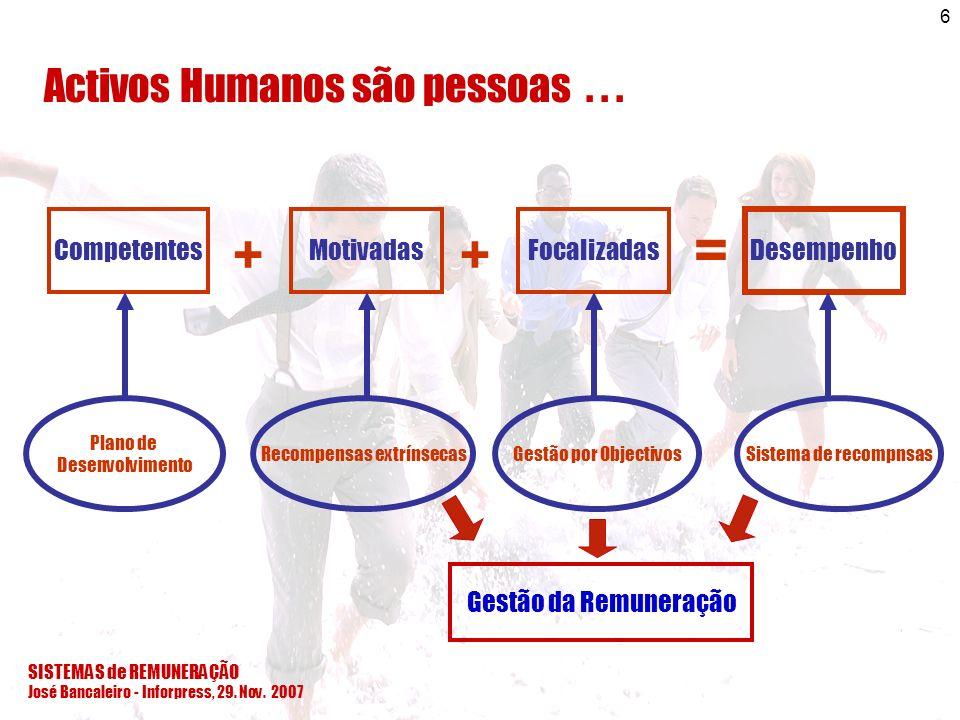 SISTEMAS de REMUNERAÇÃO José Bancaleiro - Inforpress, 29. Nov. 2007 6 CompetentesMotivadasFocalizadas Desempenho ++ = Plano de Desenvolvimento Recompe