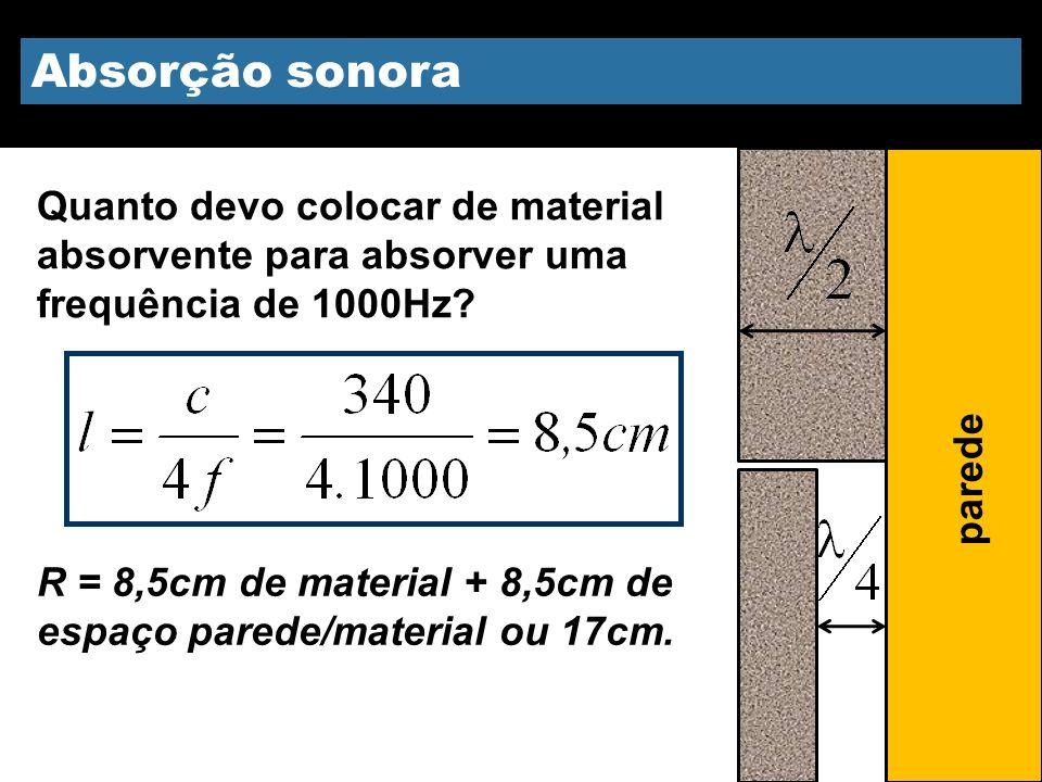 Absorção sonora Quanto devo colocar de material absorvente para absorver uma frequência de 1000Hz? parede R = 8,5cm de material + 8,5cm de espaço pare