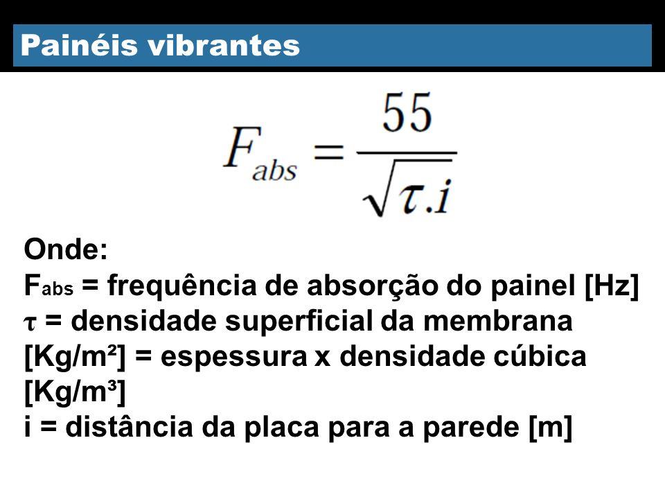 Painéis vibrantes Onde: F abs = frequência de absorção do painel [Hz] τ = densidade superficial da membrana [Kg/m²] = espessura x densidade cúbica [Kg