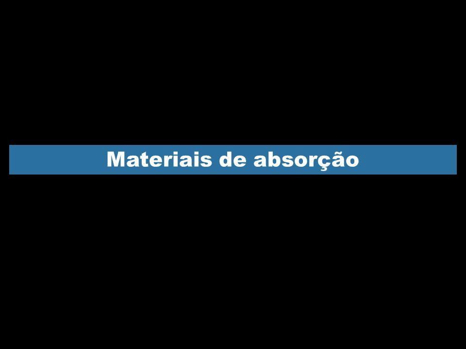Materiais de absorção