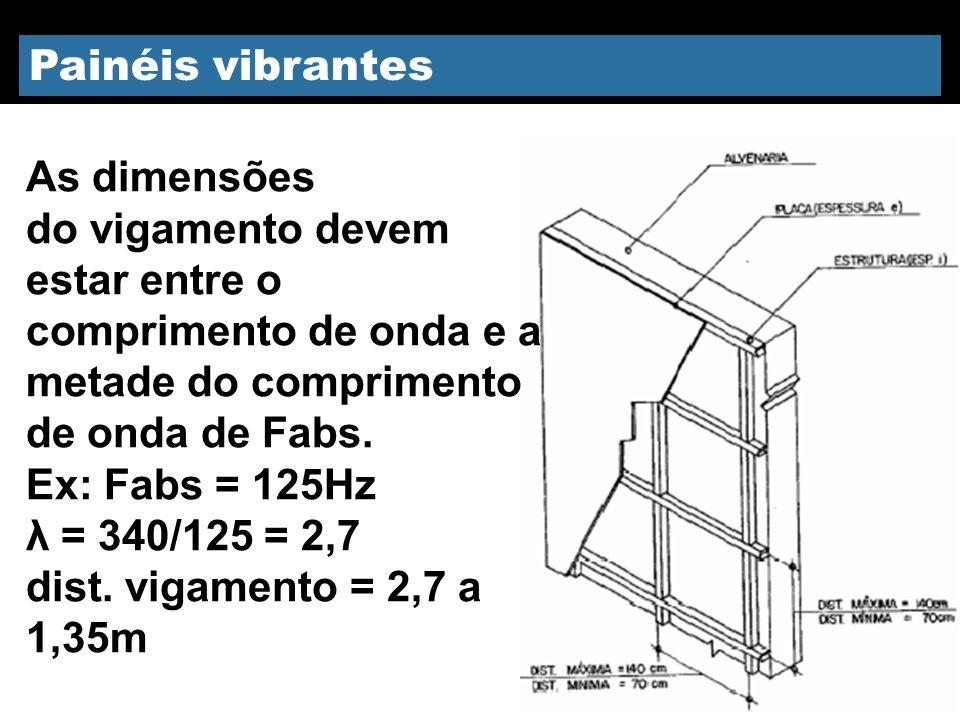 Painéis vibrantes As dimensões do vigamento devem estar entre o comprimento de onda e a metade do comprimento de onda de Fabs. Ex: Fabs = 125Hz λ = 34