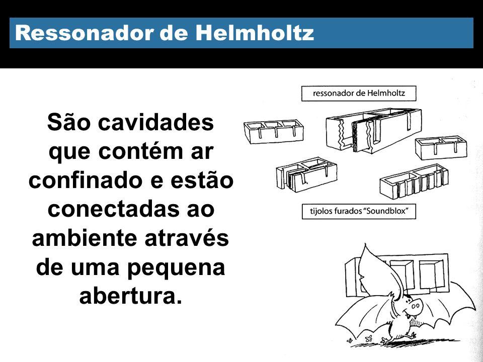 São cavidades que contém ar confinado e estão conectadas ao ambiente através de uma pequena abertura.