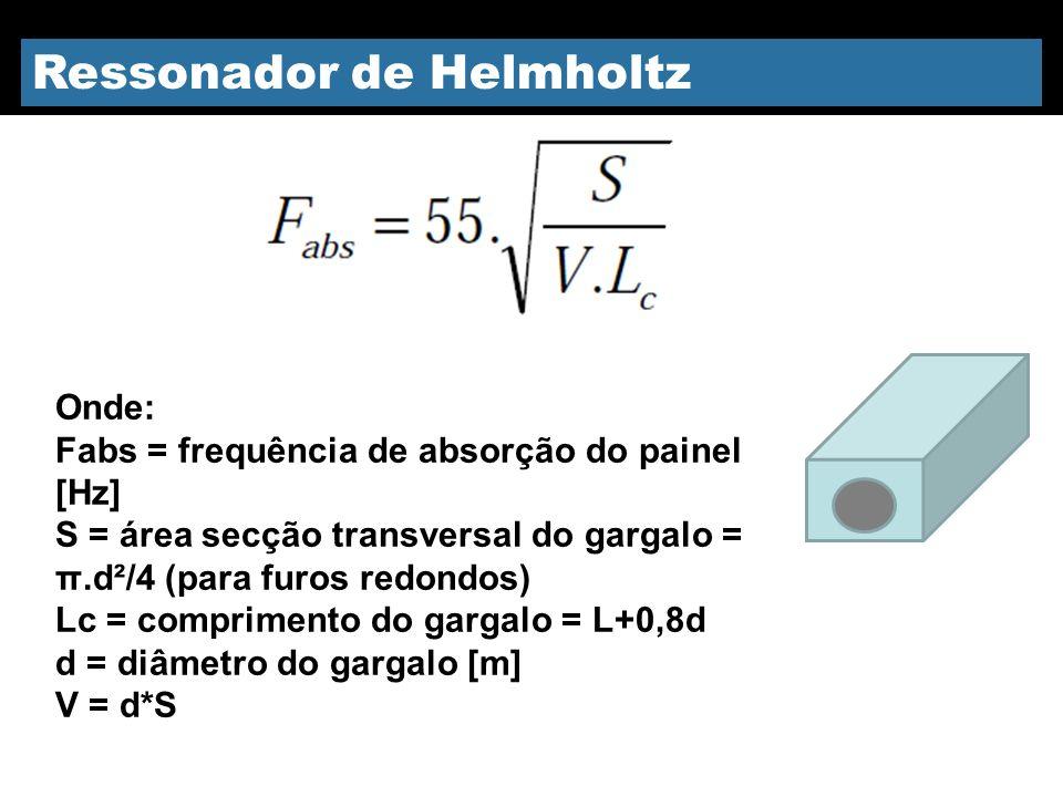 Onde: Fabs = frequência de absorção do painel [Hz] S = área secção transversal do gargalo = π.d²/4 (para furos redondos) Lc = comprimento do gargalo =