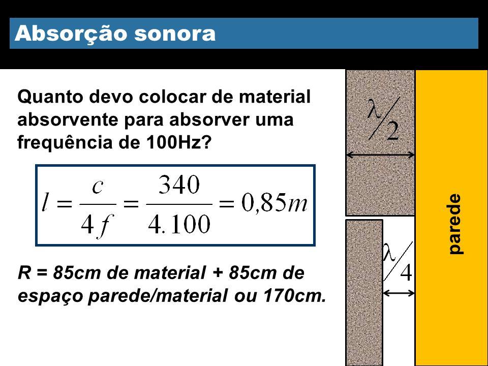 Absorção sonora Quanto devo colocar de material absorvente para absorver uma frequência de 100Hz? parede R = 85cm de material + 85cm de espaço parede/