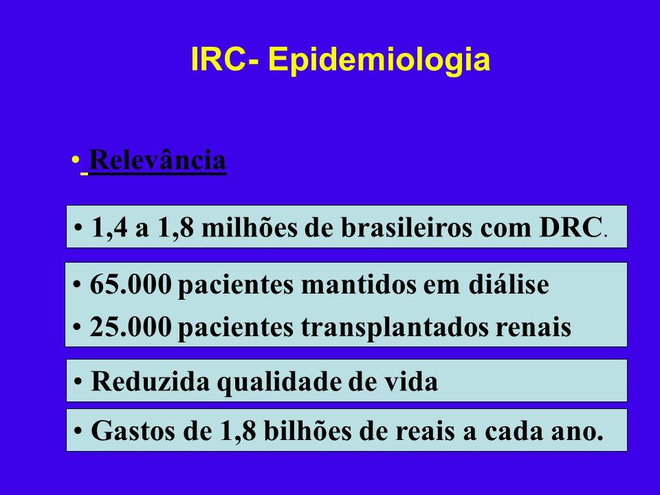 IRC- Epidemiologia 1,4 a 1,8 milhões de brasileiros com DRC. 65.000 pacientes mantidos em diálise 25.000 pacientes transplantados renais Reduzida qual