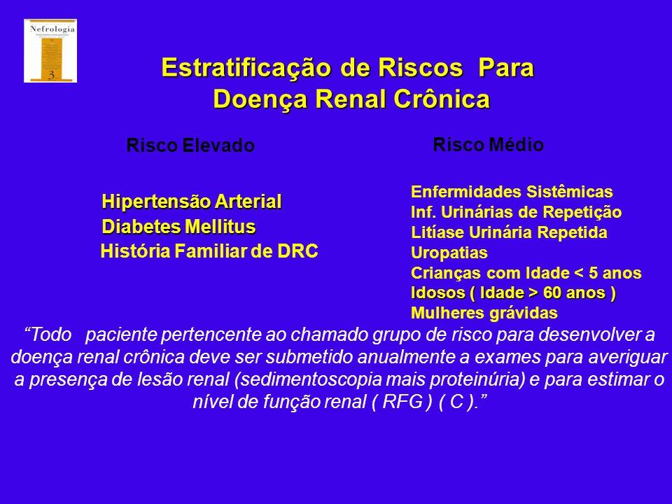 Estratificação de Riscos Para Doença Renal Crônica Hipertensão Arterial Hipertensão Arterial Diabetes Mellitus Diabetes Mellitus História Familiar de