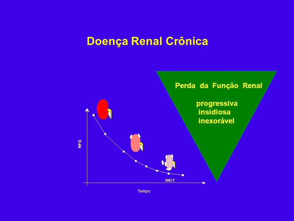Tempo RFG IRCT Perda da Função Renal progressiva insidiosa inexorável Doença Renal Crônica