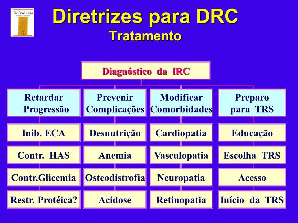 Diretrizes para DRC Tratamento Restr. Protéica? Contr.Glicemia Contr. HAS Inib. ECA Anemia Osteodistrofia Acidose DesnutriçãoEducação Acesso Início da