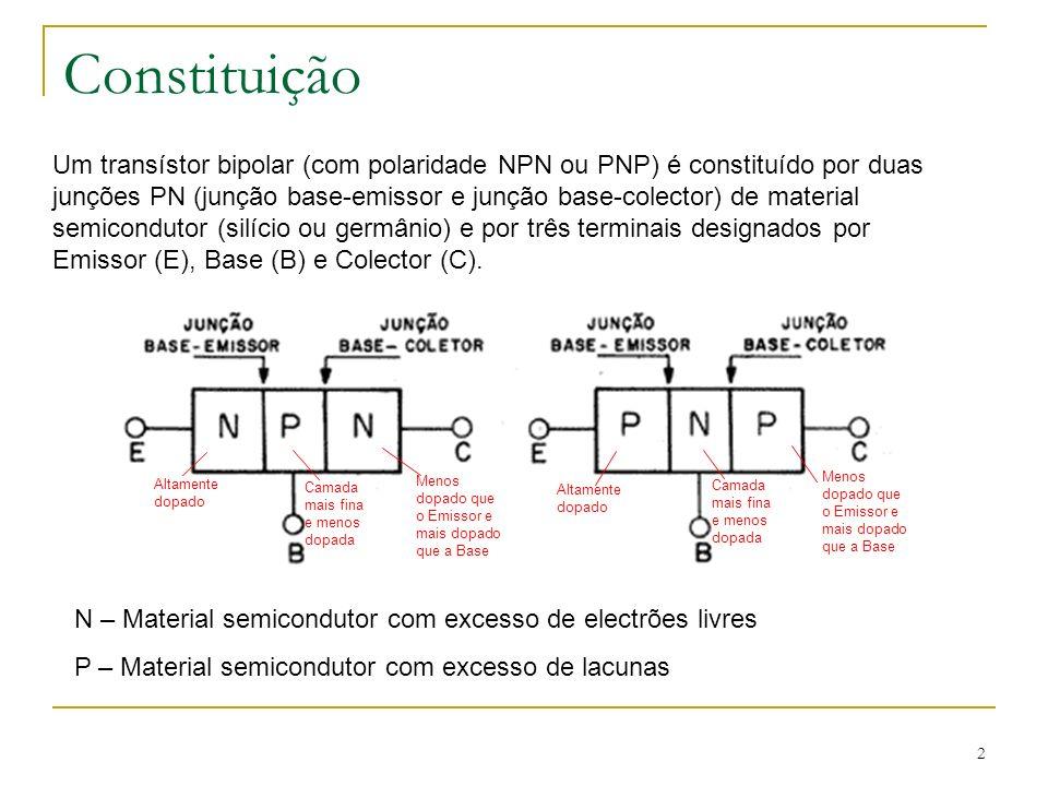 2 Constituição Um transístor bipolar (com polaridade NPN ou PNP) é constituído por duas junções PN (junção base-emissor e junção base-colector) de mat