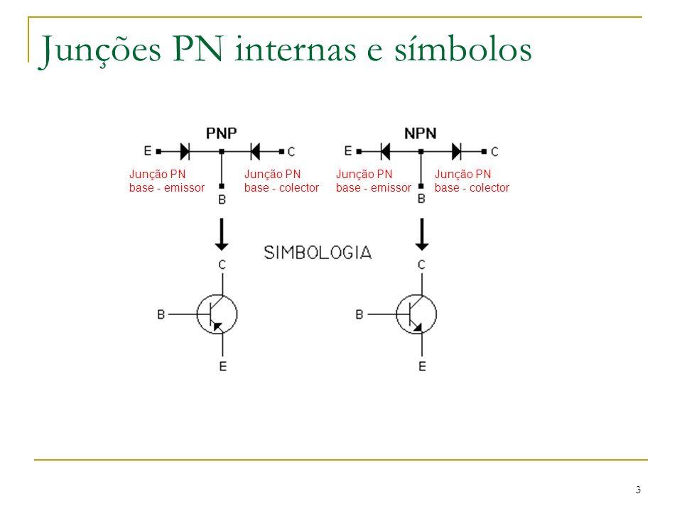 3 Junções PN internas e símbolos Junção PN base - emissor Junção PN base - colector