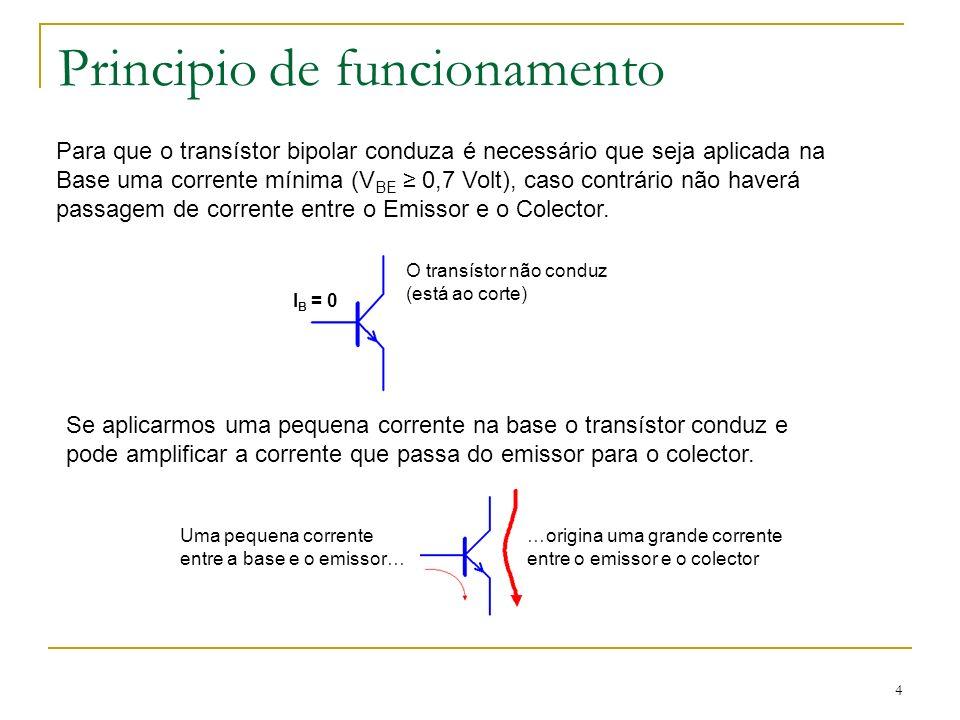 4 Principio de funcionamento Para que o transístor bipolar conduza é necessário que seja aplicada na Base uma corrente mínima (V BE 0,7 Volt), caso co