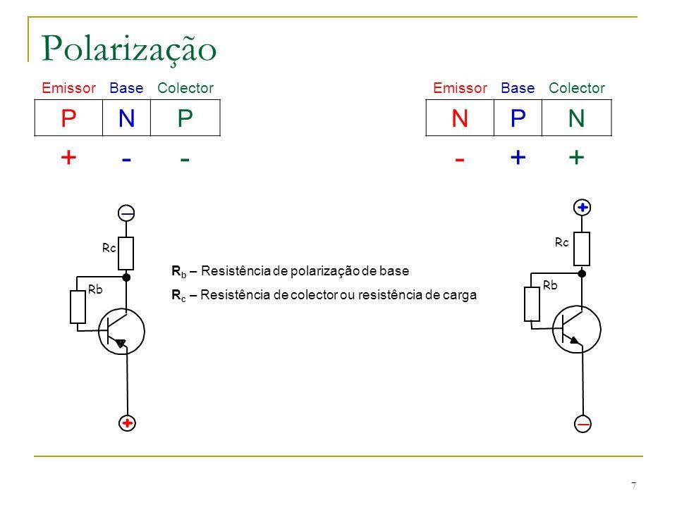 7 Polarização + Rc Rb _ Rc Rb + _ R b – Resistência de polarização de base R c – Resistência de colector ou resistência de carga EmissorBaseColectorEm