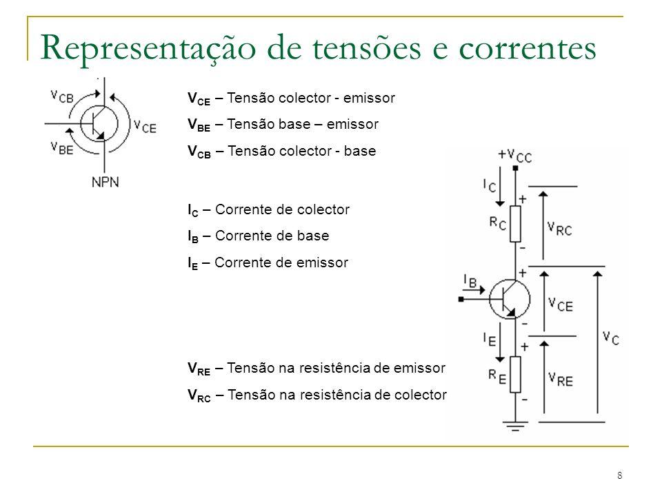 8 Representação de tensões e correntes V CE – Tensão colector - emissor V BE – Tensão base – emissor V CB – Tensão colector - base I C – Corrente de c