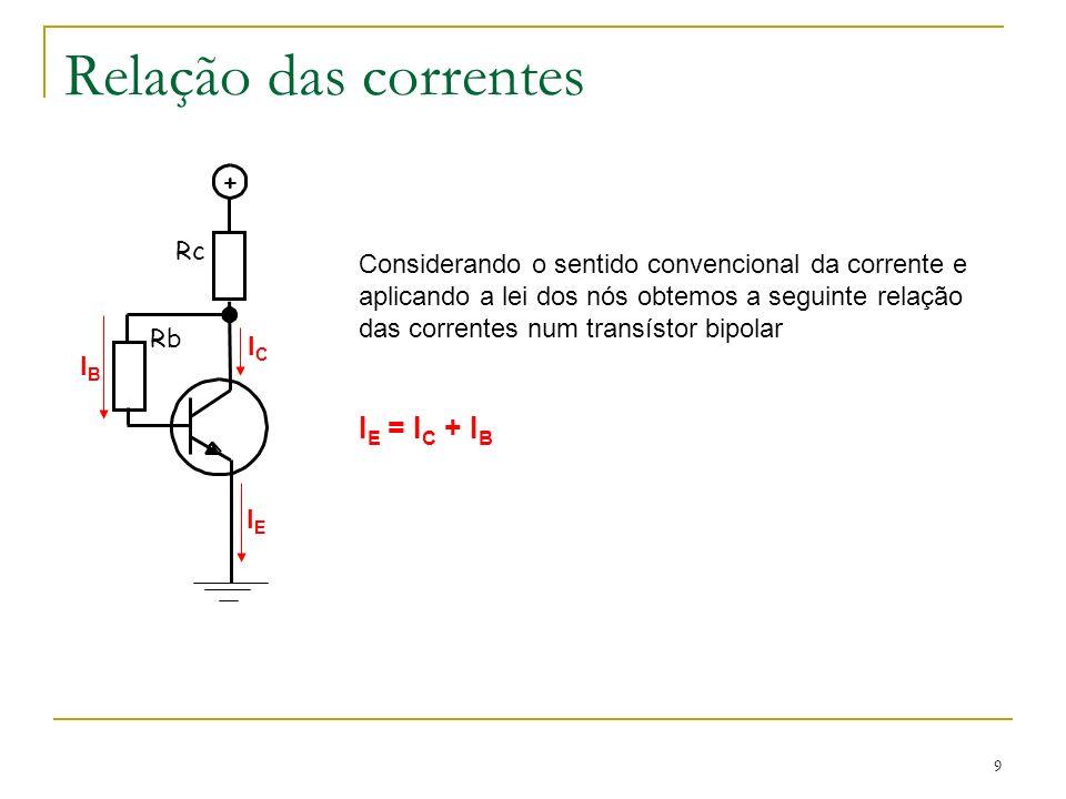 9 Relação das correntes Rc Rb + ICIC IEIE IBIB Considerando o sentido convencional da corrente e aplicando a lei dos nós obtemos a seguinte relação da