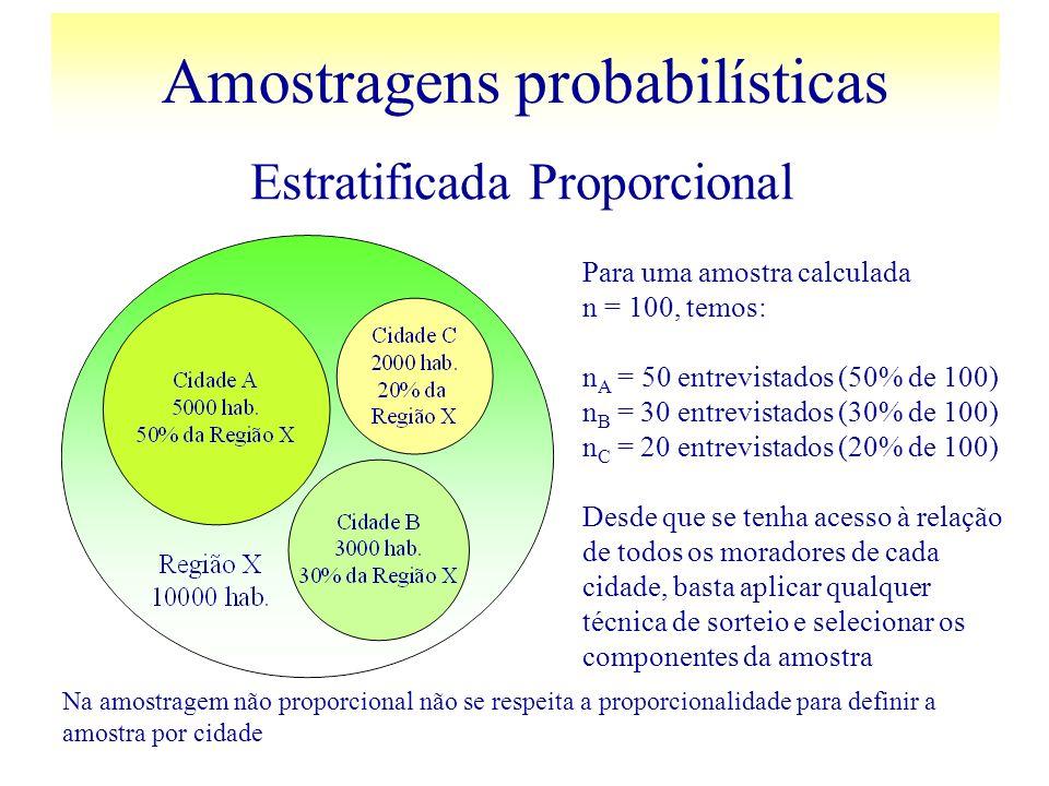 Amostragens probabilísticas Para uma amostra calculada n = 100, temos: n A = 50 entrevistados (50% de 100) n B = 30 entrevistados (30% de 100) n C = 2