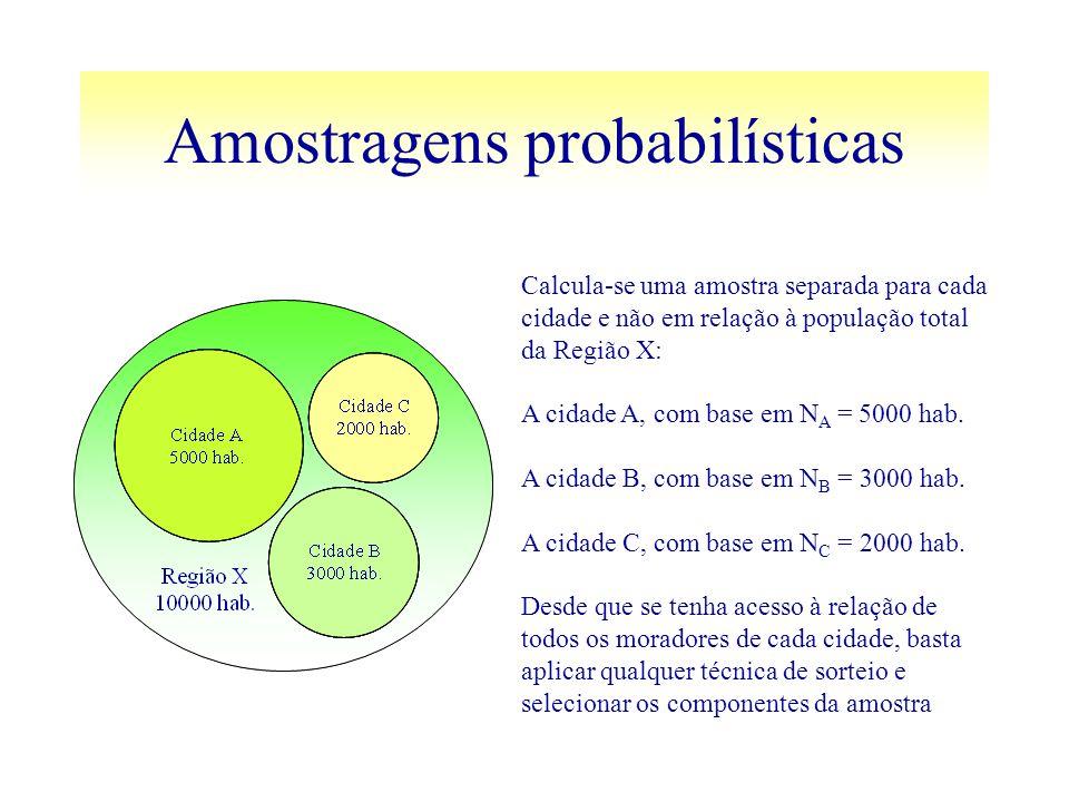 Amostragens probabilísticas Calcula-se uma amostra separada para cada cidade e não em relação à população total da Região X: A cidade A, com base em N