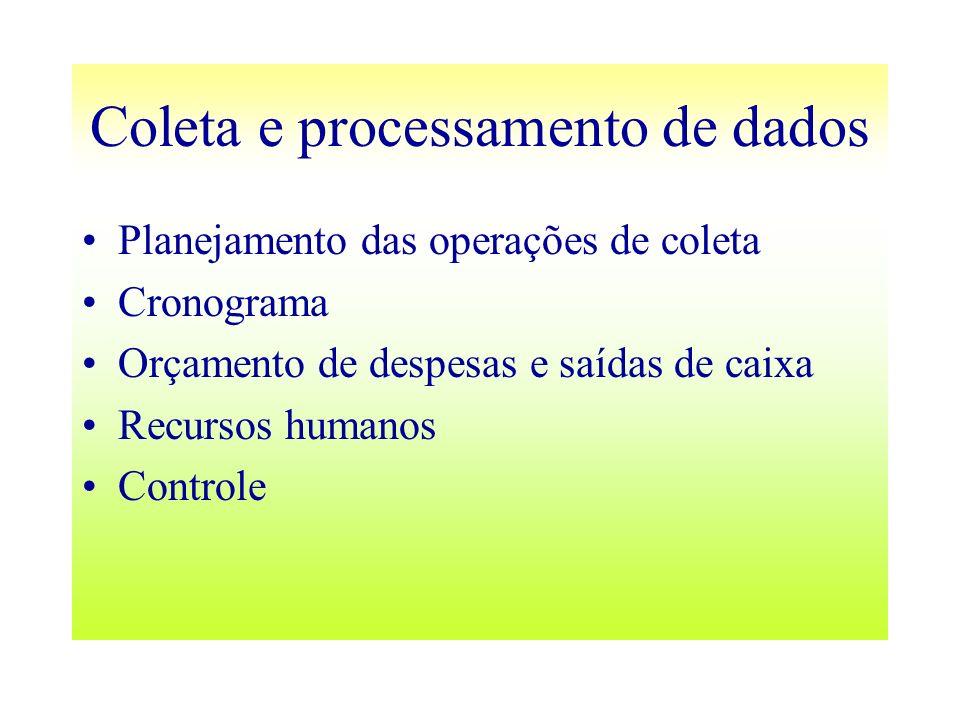Coleta e processamento de dados Planejamento das operações de coleta Cronograma Orçamento de despesas e saídas de caixa Recursos humanos Controle
