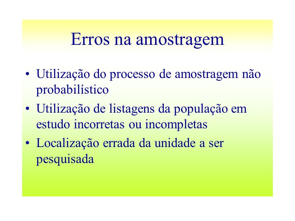 Erros na amostragem Utilização do processo de amostragem não probabilístico Utilização de listagens da população em estudo incorretas ou incompletas L