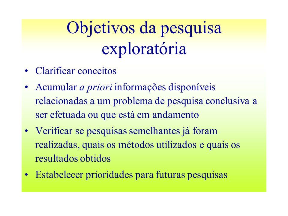 Objetivos da pesquisa exploratória Clarificar conceitos Acumular a priori informações disponíveis relacionadas a um problema de pesquisa conclusiva a