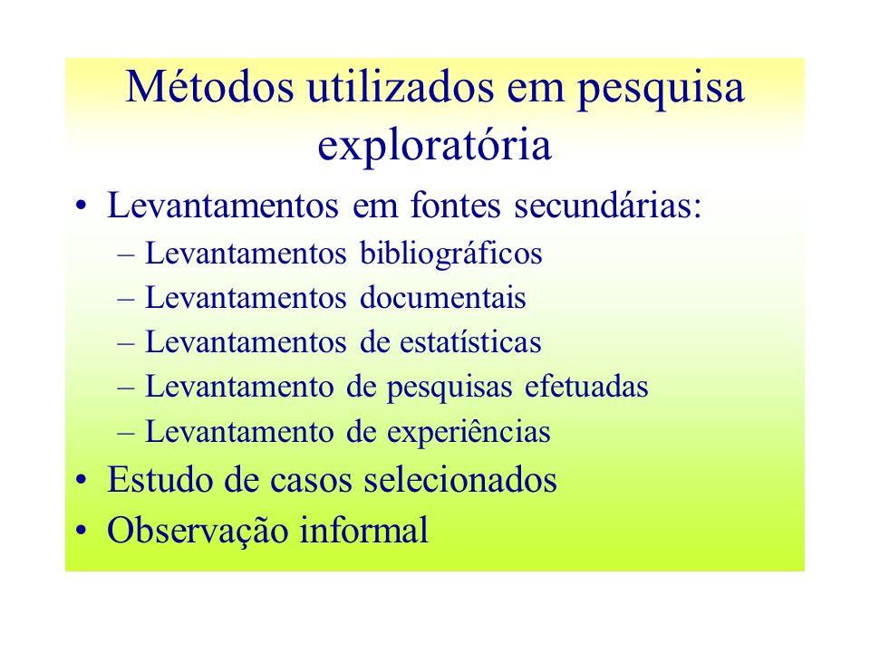 Métodos utilizados em pesquisa exploratória Levantamentos em fontes secundárias: –Levantamentos bibliográficos –Levantamentos documentais –Levantament