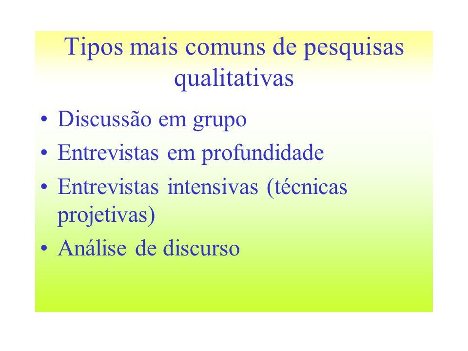 Tipos mais comuns de pesquisas qualitativas Discussão em grupo Entrevistas em profundidade Entrevistas intensivas (técnicas projetivas) Análise de dis
