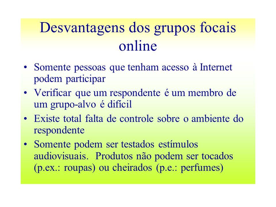 Desvantagens dos grupos focais online Somente pessoas que tenham acesso à Internet podem participar Verificar que um respondente é um membro de um gru