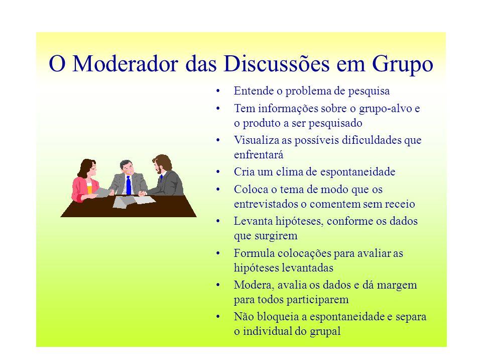 O Moderador das Discussões em Grupo Entende o problema de pesquisa Tem informações sobre o grupo-alvo e o produto a ser pesquisado Visualiza as possív