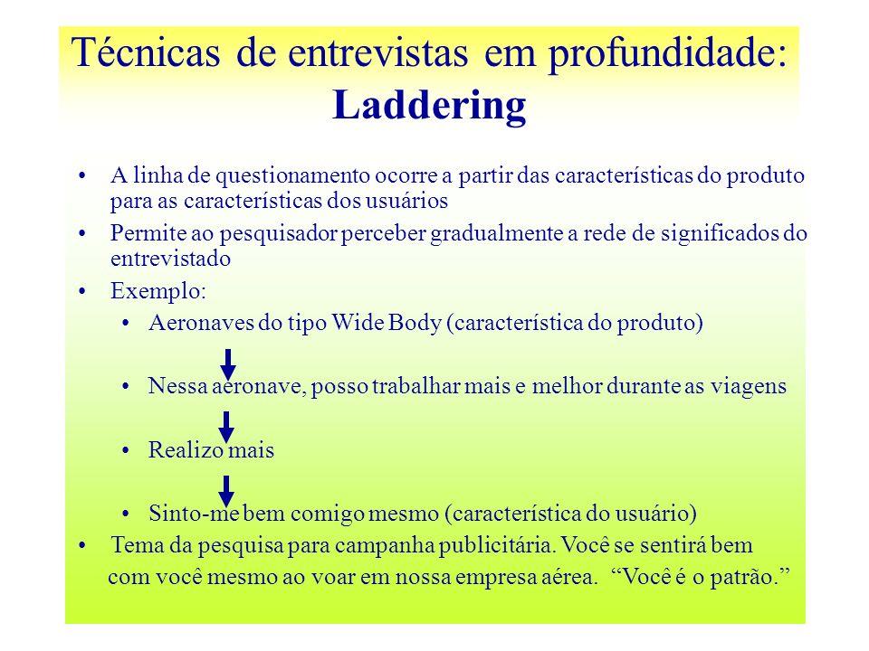 Técnicas de entrevistas em profundidade: Laddering A linha de questionamento ocorre a partir das características do produto para as características do