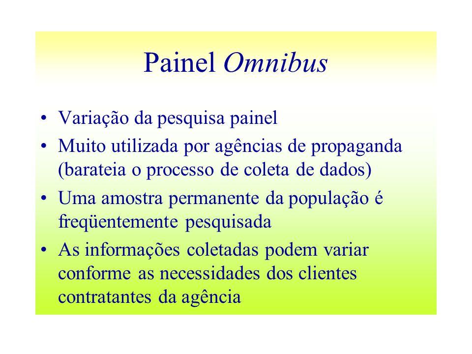 Painel Omnibus Variação da pesquisa painel Muito utilizada por agências de propaganda (barateia o processo de coleta de dados) Uma amostra permanente