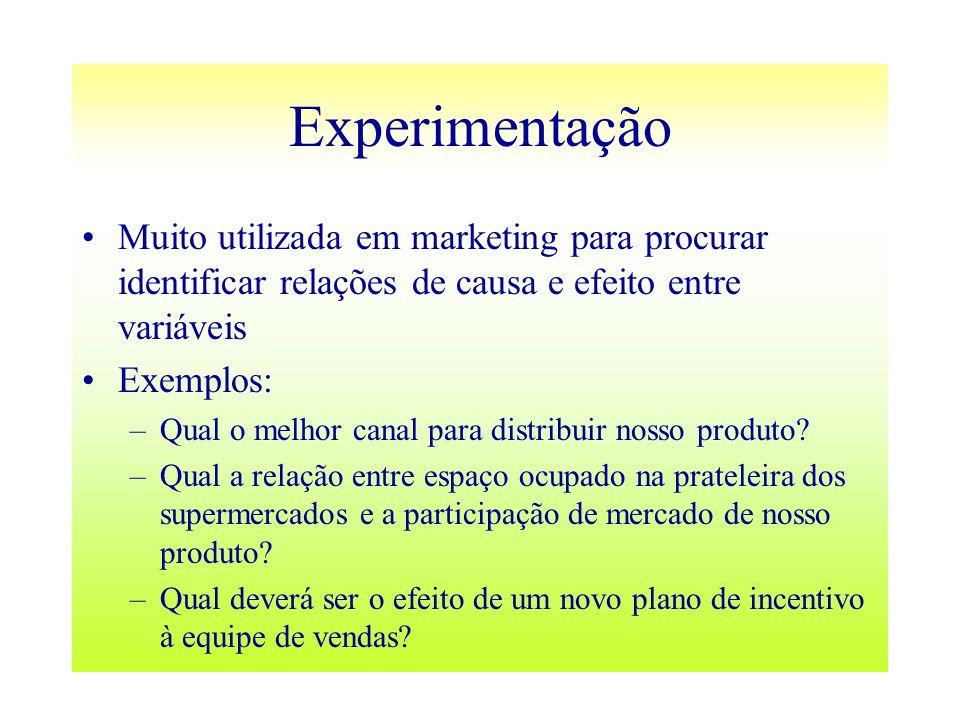 Experimentação Muito utilizada em marketing para procurar identificar relações de causa e efeito entre variáveis Exemplos: –Qual o melhor canal para d