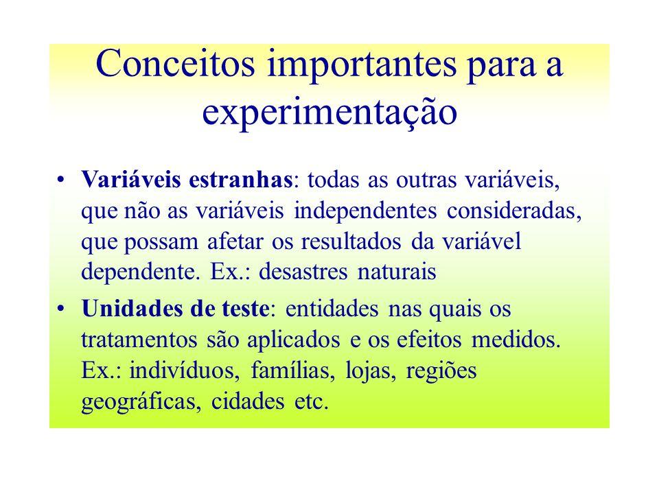 Conceitos importantes para a experimentação Variáveis estranhas: todas as outras variáveis, que não as variáveis independentes consideradas, que possa