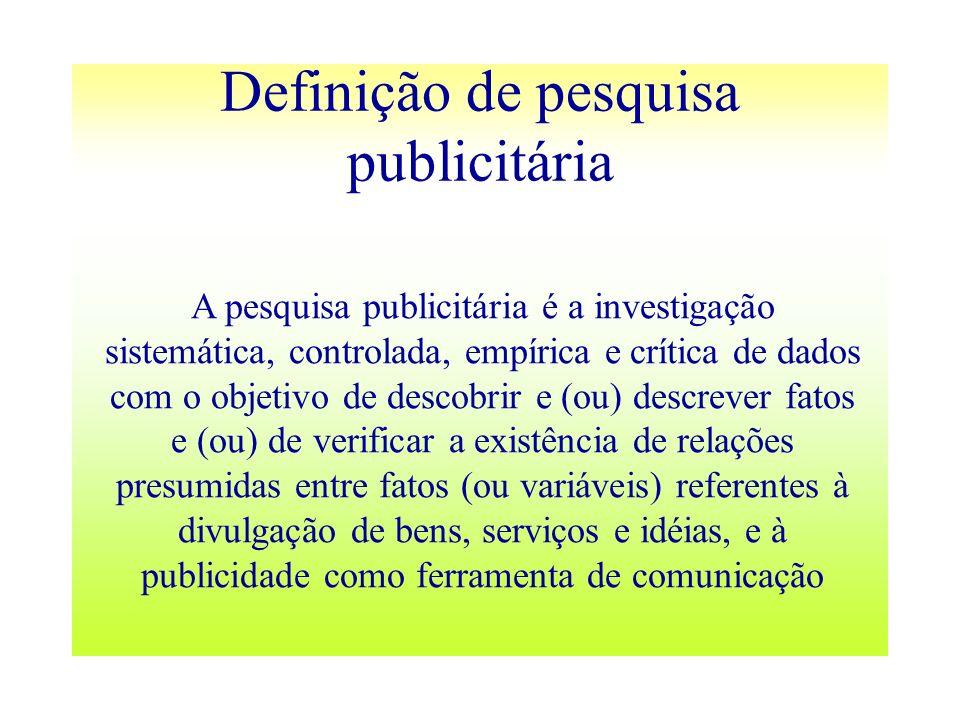 Definição de pesquisa publicitária A pesquisa publicitária é a investigação sistemática, controlada, empírica e crítica de dados com o objetivo de des