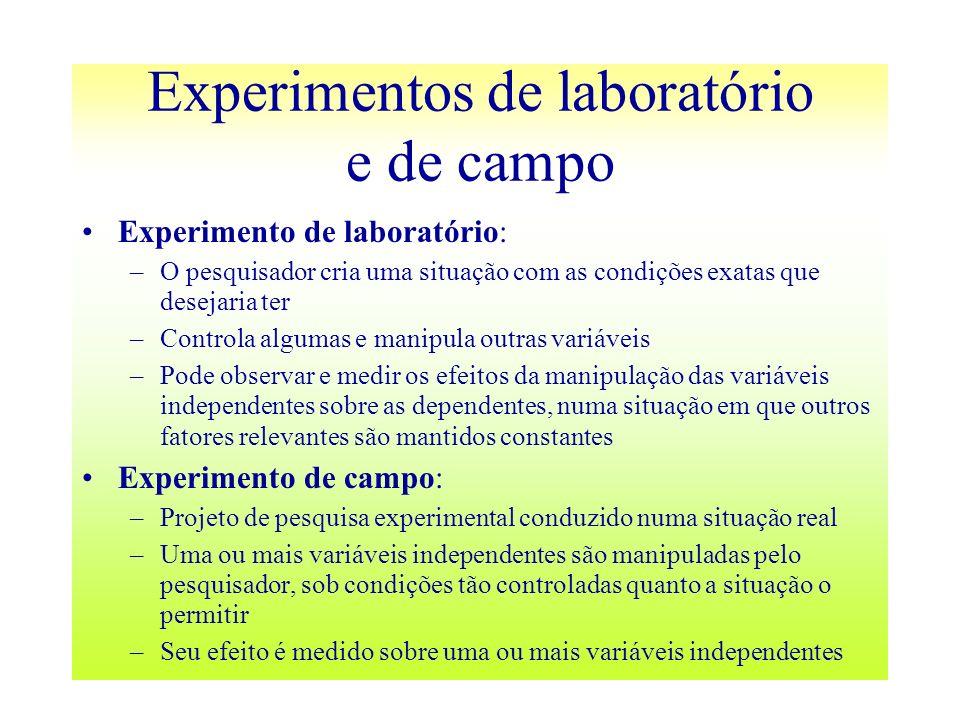 Experimentos de laboratório e de campo Experimento de laboratório: –O pesquisador cria uma situação com as condições exatas que desejaria ter –Control
