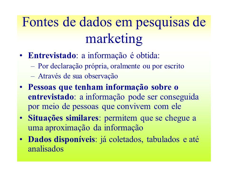 Fontes de dados em pesquisas de marketing Entrevistado: a informação é obtida: –Por declaração própria, oralmente ou por escrito –Através de sua obser