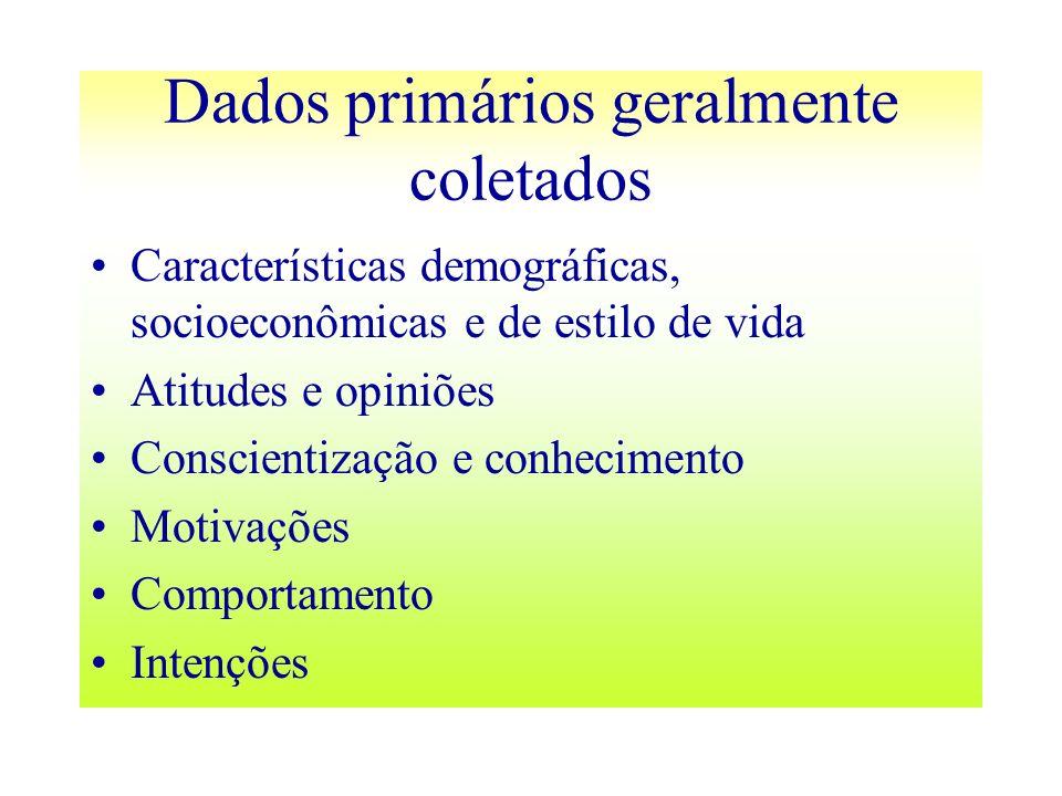 Dados primários geralmente coletados Características demográficas, socioeconômicas e de estilo de vida Atitudes e opiniões Conscientização e conhecime