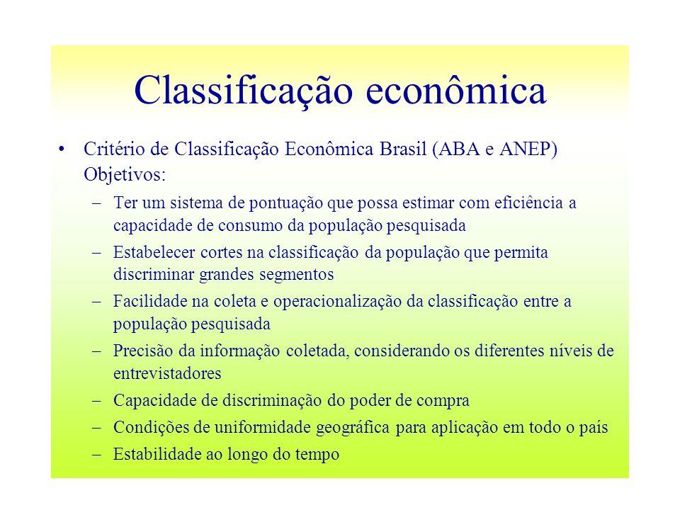 Classificação econômica Critério de Classificação Econômica Brasil (ABA e ANEP) Objetivos: –Ter um sistema de pontuação que possa estimar com eficiênc