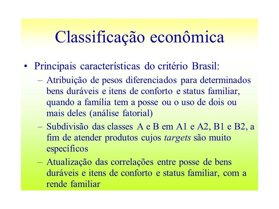 Classificação econômica Principais características do critério Brasil: –Atribuição de pesos diferenciados para determinados bens duráveis e itens de c