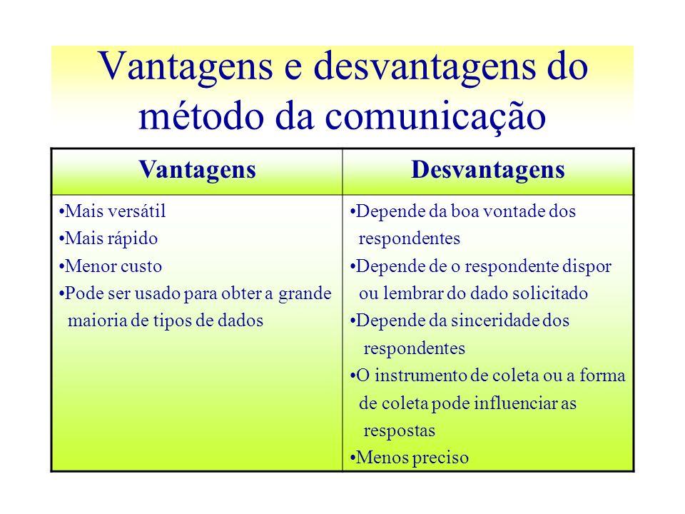 Vantagens e desvantagens do método da comunicação VantagensDesvantagens Mais versátil Mais rápido Menor custo Pode ser usado para obter a grande maior