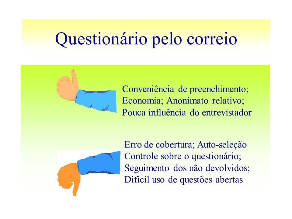 Questionário pelo correio Conveniência de preenchimento; Economia; Anonimato relativo; Pouca influência do entrevistador Erro de cobertura; Auto-seleç