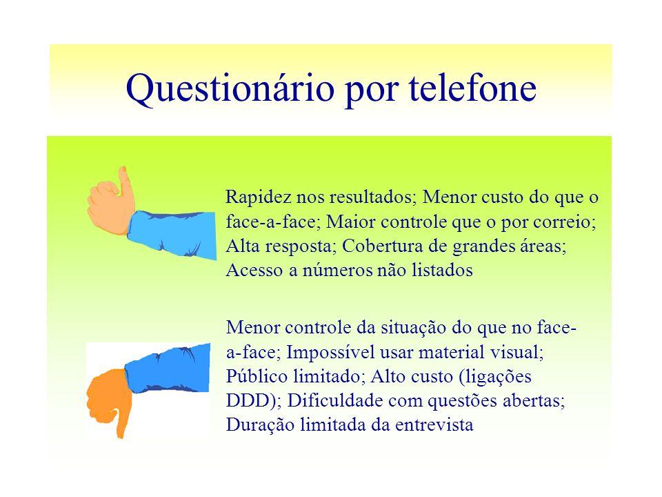 Questionário por telefone Rapidez nos resultados; Menor custo do que o face-a-face; Maior controle que o por correio; Alta resposta; Cobertura de gran