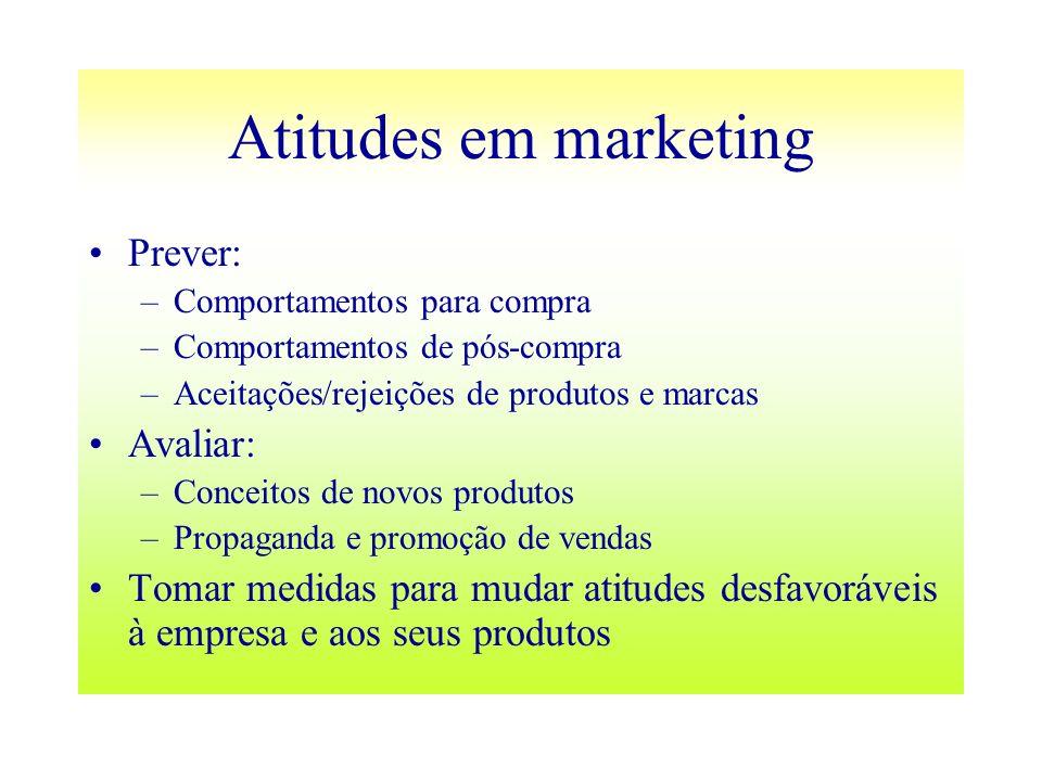 Atitudes em marketing Prever: –Comportamentos para compra –Comportamentos de pós-compra –Aceitações/rejeições de produtos e marcas Avaliar: –Conceitos
