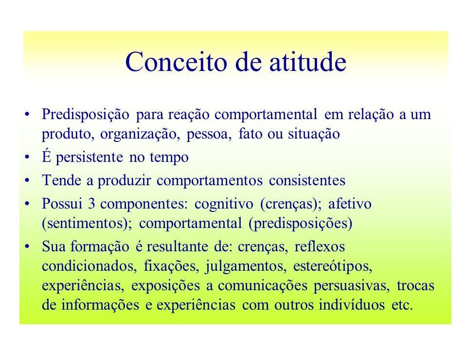 Conceito de atitude Predisposição para reação comportamental em relação a um produto, organização, pessoa, fato ou situação É persistente no tempo Ten